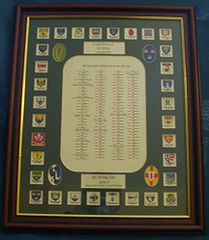 All-Ireland GAA Football Roll Of Honour Framed